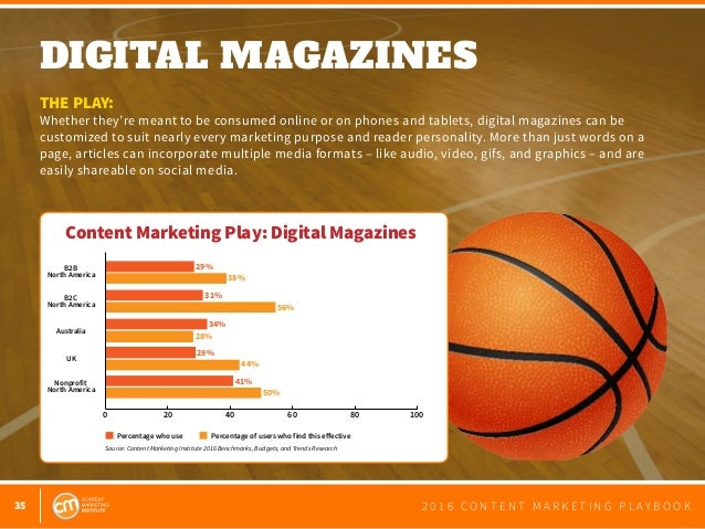 35 2 0 1 6 C O N T E N T M A R K E T I N G P L A Y B O O K DIGITAL MAGAZINES  THE PLAY: Whether they're meant to be consu...