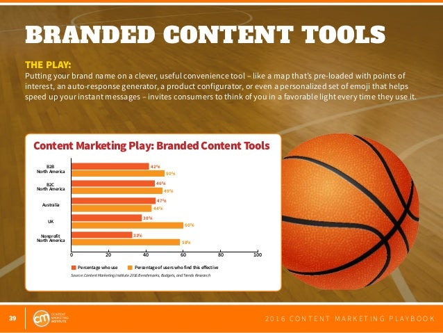 39 2 0 1 6 C O N T E N T M A R K E T I N G P L A Y B O O K BRANDED CONTENT TOOLS   THE PLAY: Putting your brand name on a ...