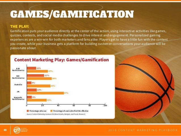 49 2 0 1 6 C O N T E N T M A R K E T I N G P L A Y B O O K GAMES/GAMIFICATION   THE PLAY: Gamification puts your audience ...
