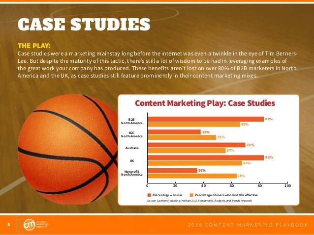 5 2 0 1 6 C O N T E N T M A R K E T I N G P L A Y B O O K CASE STUDIES  THE PLAY: Case studies were a marketing mainstay ...