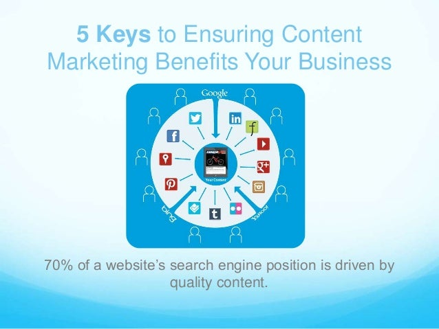 5 Keys to Ensuring Content Marketing Benefits Your Business  70% of a website's search engine position is driven by qualit...