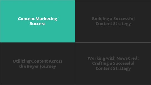 How to Build a Content Marketing Strategy Slide 3