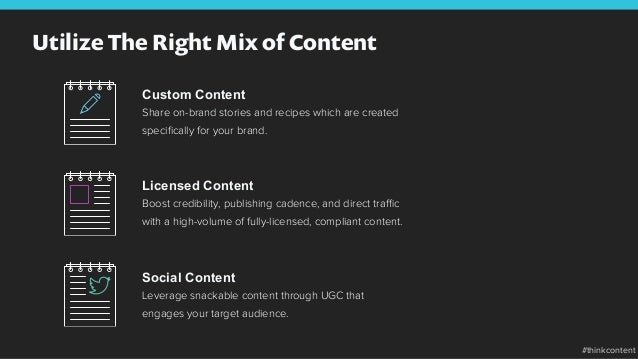 Utilize The Right Mix of Content Custom Content Share on-brand stories and recipes which are created specifically for your ...