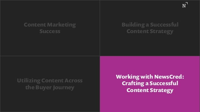 Content Marketing Success Building a Successful Content Strategy Working with NewsCred: Crafting a Successful Content Stra...