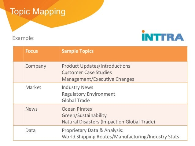 Marketing strategies to attract customers pdf