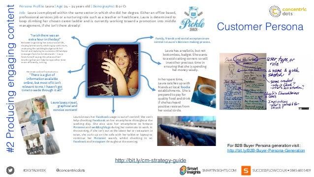 #DIGITALWEEK SMARTINSIGHTS.COM SUCCESSFLOW.CO.UK • 0845 680 5409@concentricdots Persona Profile: Laura | Age: 24 – 34 year...