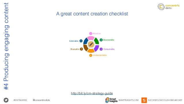 #DIGITALWEEK SMARTINSIGHTS.COM SUCCESSFLOW.CO.UK • 0845 680 5409@concentricdots #4Producingengagingcontent A great content...