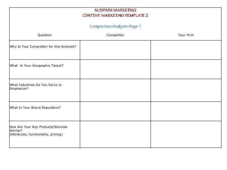 Content Marketing Strategy Templates – After Action Review Template