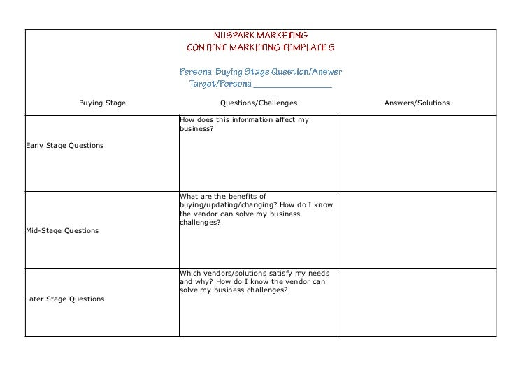 Content marketing strategy templates later stage questions 21 pronofoot35fo Gallery