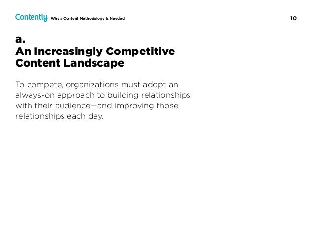 10Why a Content Methodology Is Needed a.  An Increasingly Competitive  Content Landscape To compete, organizations must ...