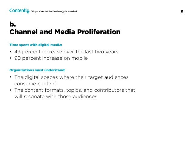 11Why a Content Methodology Is Needed Time spent with digital media: • 49 percent increase over the last two years • 90 pe...