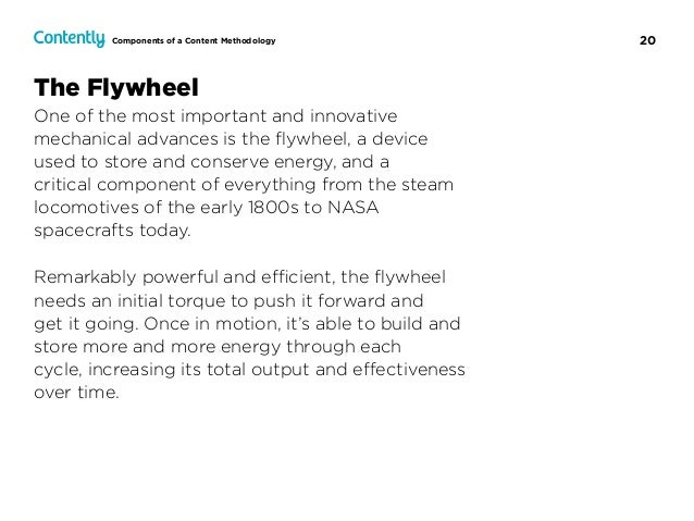 20Components of a Content Methodology The Flywheel One of the most important and innovative mechanical advances is the flyw...