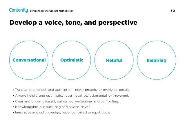 30 Develop a voice, tone, and perspective Conversational Optimistic Helpful Inspiring • Transparent, honest, and authentic...