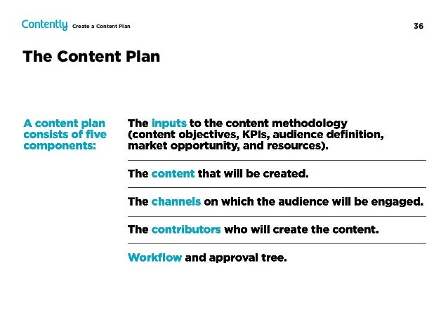 36Create a Content Plan The Content Plan