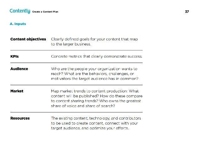 37Create a Content Plan A. Inputs