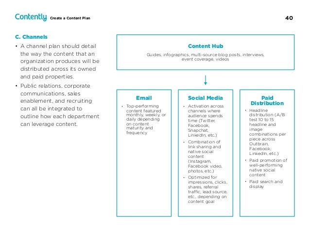 40Create a Content Plan C. Channels • A channel plan should detail the way the content that an organization produces will ...