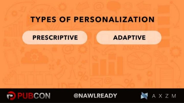 Building Better Experiences With Content Personalization Slide 3
