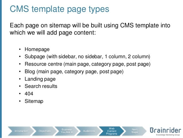 B2B Content, Website, Lead Generation Planning Workshop Template