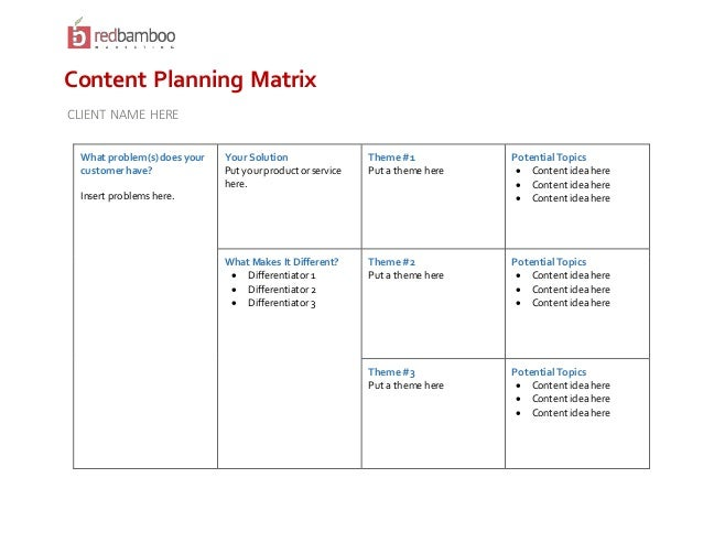Content Planning Matrix CLIENT NAME HERE What problem(s)does your customerhave? Insert problems here. Your Solution Put yo...