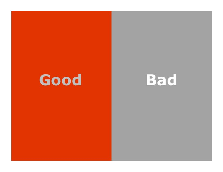 Good   Bad             12