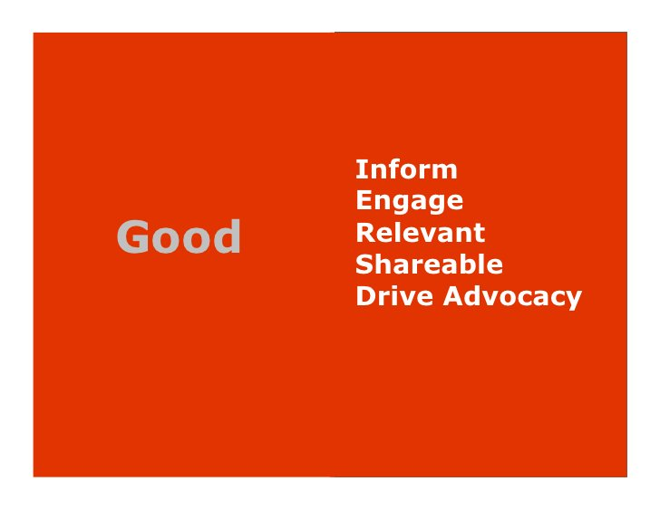 Inform       EngageGood   Relevant       Shareable       Drive Advocacy                        13