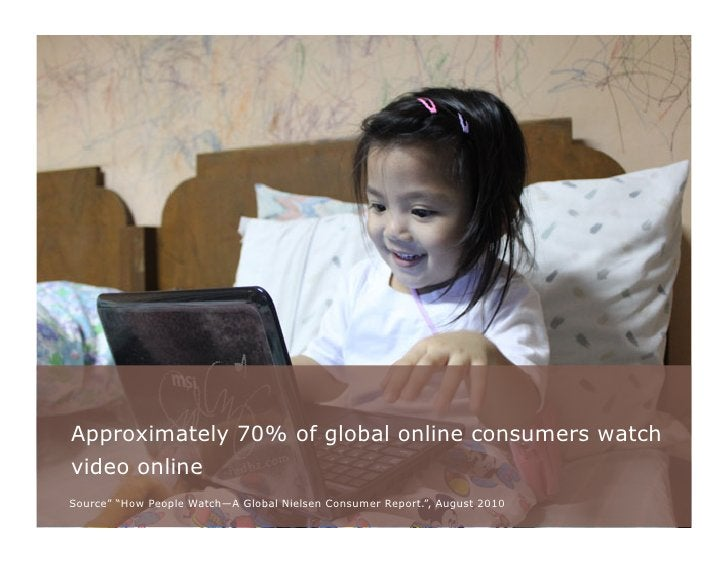 """Approximately 70% of global online consumers watchvideo onlineSource"""" """"How People Watch—A Global Nielsen Consumer Report...."""