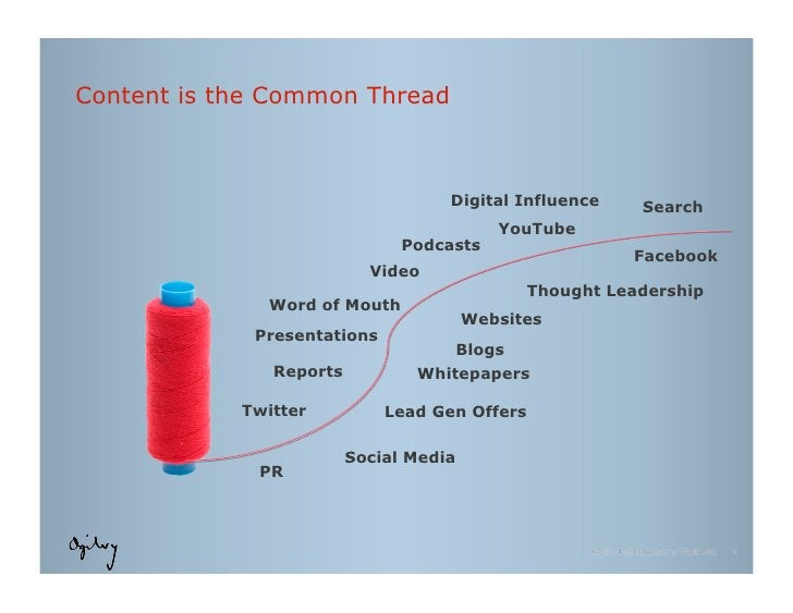 Content is the Common Thread                                    Digital Influence     Search                              ...