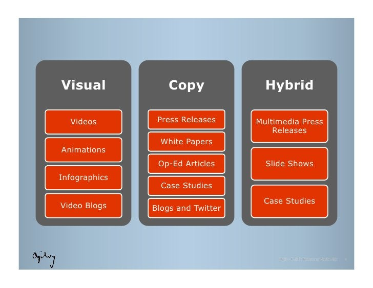 Visual             Copy              Hybrid  Videos        Press Releases     Multimedia Press                            ...