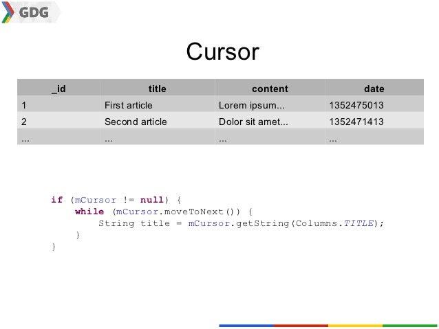 Cursor      _id                title             content           date1             First article        Lorem ipsum...  ...
