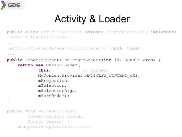 Activity & Loaderpublic class ArticlesActivity extends FragmentActivity implementsLoaderCallbacks<Cursor> {...getSupportLo...