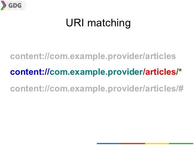 URI matchingcontent://com.example.provider/articlescontent://com.example.provider/articles/*content://com.example.provider...
