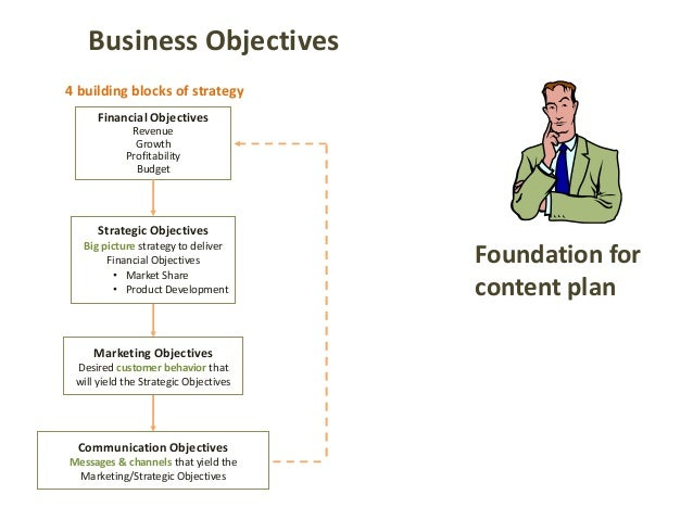 football foundation business plan