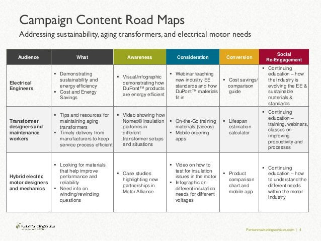 Pentonmarketingservices.com | 4 Campaign Content Road Maps Addressing sustainability, aging transformers, and electrical m...