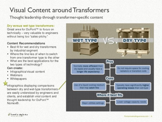 Pentonmarketingservices.com | 6 Visual Content aroundTransformers Thought leadership through transformer-specific content ...