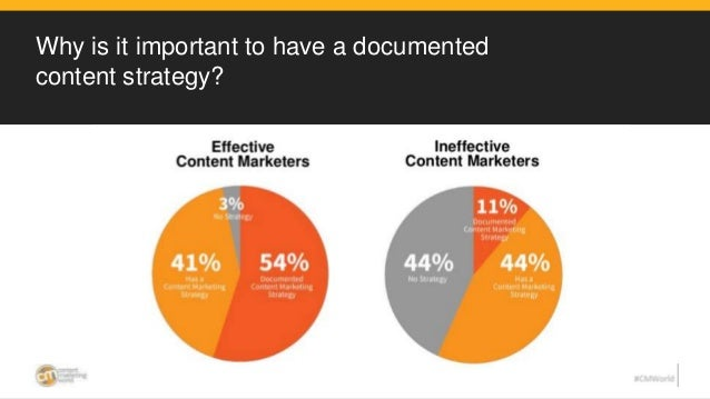 Why is it important to have a documented content strategy?