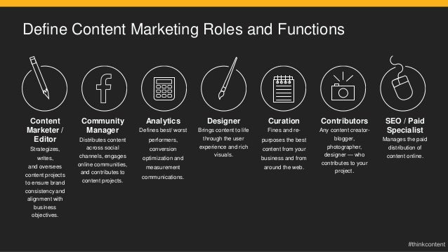 Define Content Marketing Roles and Functions Content Marketer / Editor Strategizes, writes, and oversees content projects ...