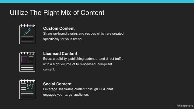 Utilize The Right Mix of Content Custom Content Share on-brand stories and recipes which are created specifically for your...