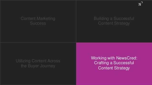 No matter where you are in your journey, NewsCred can help. Our team of strategists can help you: • Document your content ...