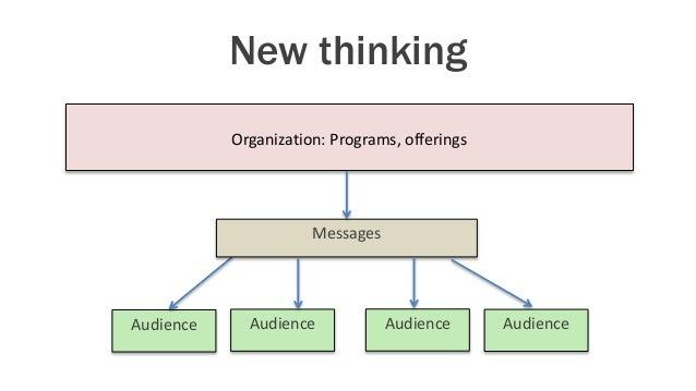 Organization: Programs, offerings Audience Messages Audience Audience Audience New thinking
