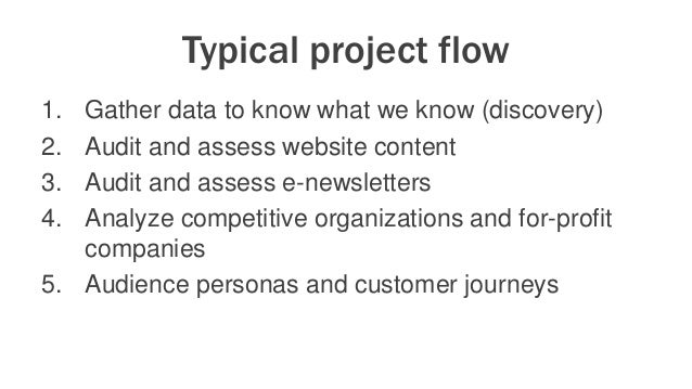 Typical project flow 1. Gather data to know what we know (discovery) 2. Audit and assess website content 3. Audit and asse...