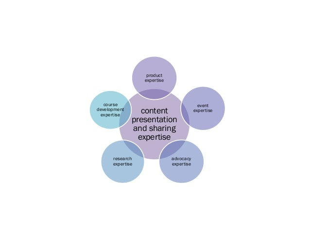 content presentation and sharing expertise product expertise event expertise advocacy expertise research expertise course ...
