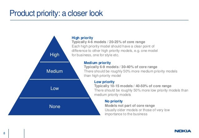nokia talent management Performance manager helps you manage your network performance and  capacity efficiently with mountains of data being generated every day, you need  a.