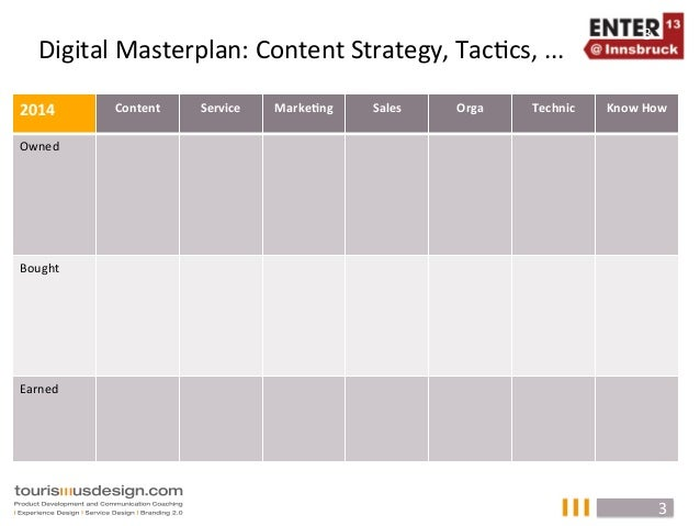 Content strategy and storytelling Slide 3