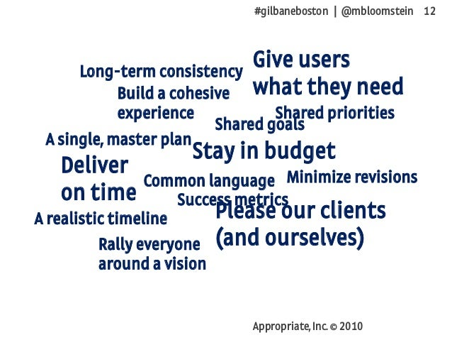 #gilbaneboston | @mbloomstein 12 Appropriate, Inc. © 2010 Deliver on time Stay in budget Give users what they need Please ...