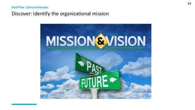 14 Mad*Pow   @marsinthestars Discover: Identify the organizational mission