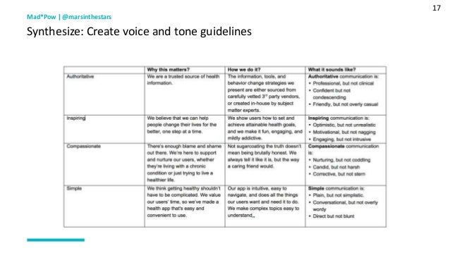 17 Mad*Pow   @marsinthestars Synthesize: Create voice and tone guidelines