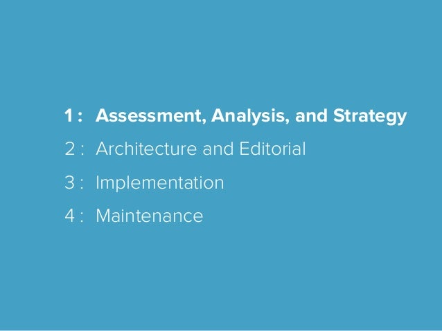 1 : Assessment, Analysis, and Strategy 2 : Architecture and Editorial 3 : Implementation 4 : Maintenance
