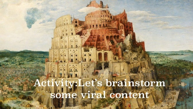 Plan Analyse Create Communicate Evaluate CONTENT