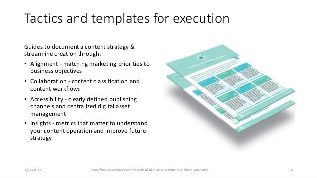 Tactics and templates for execution Guides to document a content strategy & streamline creation through: • Alignment - mat...