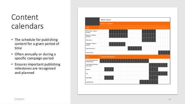 Content calendars • The schedule for publishing content for a given period of time • Often annually or during a specific c...